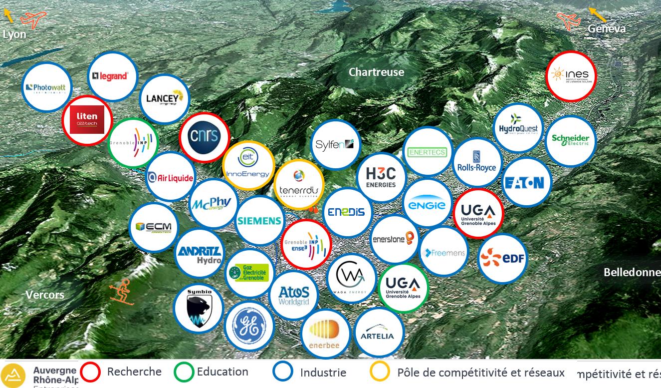 Entreprises energie Grenoble France